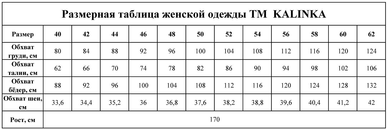 Размеры Курток Женских
