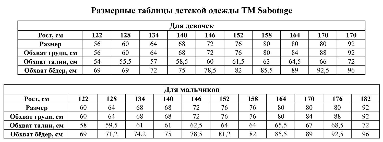 Размерная Таблица Детской Одежды